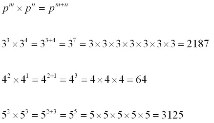 multiplication of indices